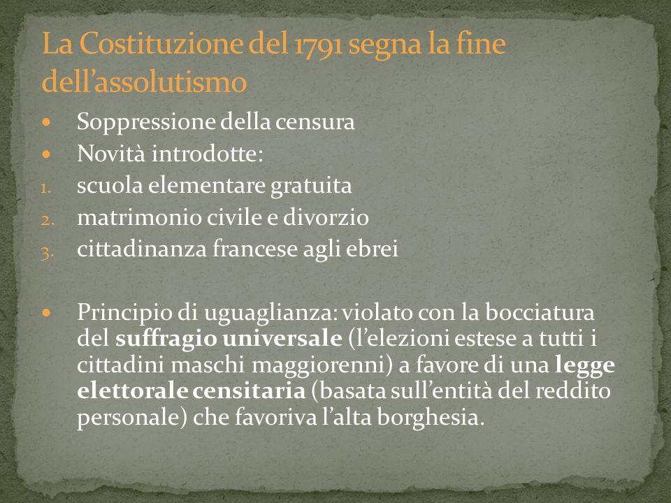 La Costituzione del 1791 segna la fine dell'assolutismo