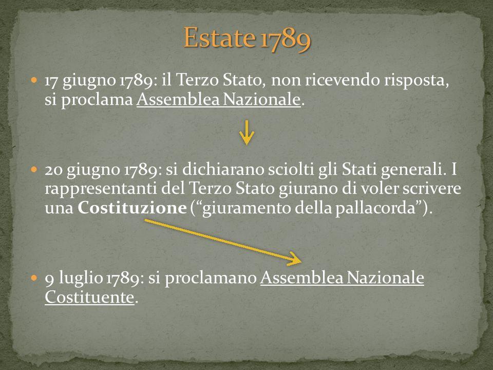 Estate 1789 17 giugno 1789: il Terzo Stato, non ricevendo risposta, si proclama Assemblea Nazionale.