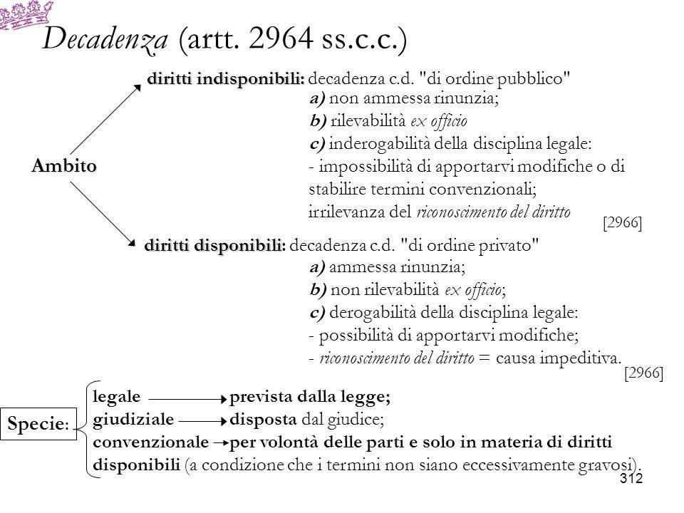 Decadenza (artt. 2964 ss.c.c.) Ambito Specie: