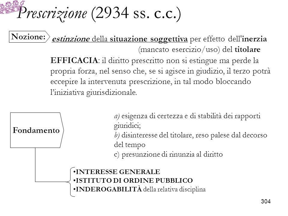Prescrizione (2934 ss. c.c.) Nozione: