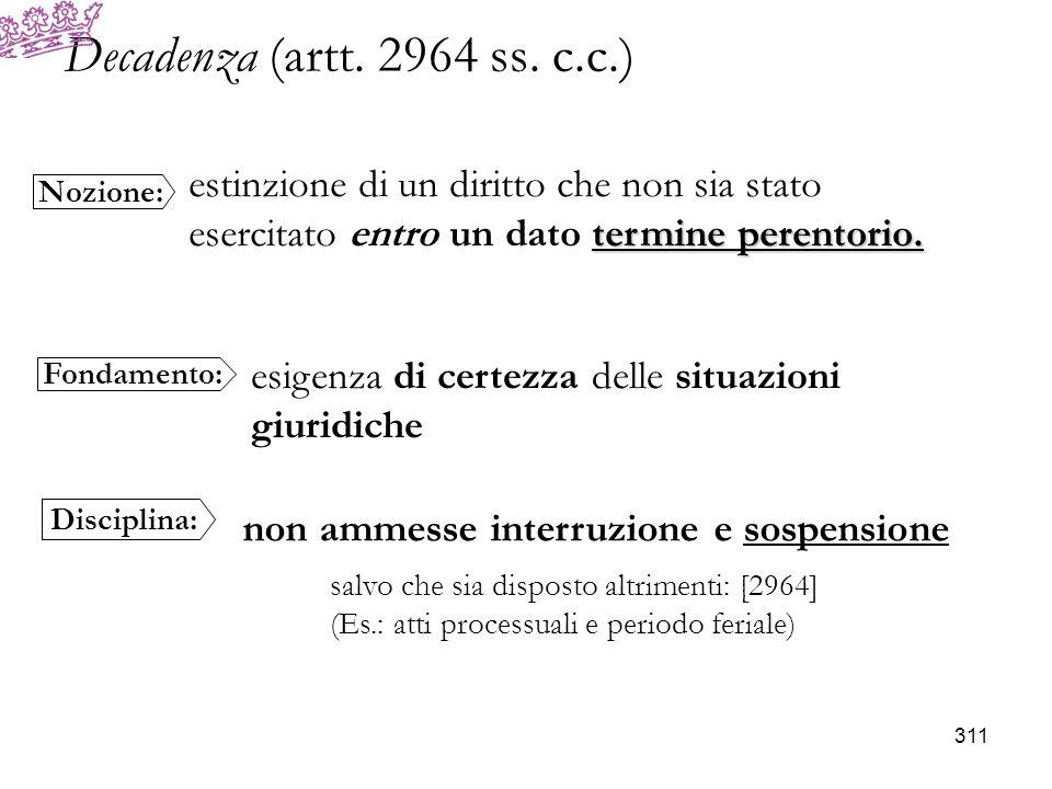 Decadenza (artt. 2964 ss. c.c.)estinzione di un diritto che non sia stato esercitato entro un dato termine perentorio.