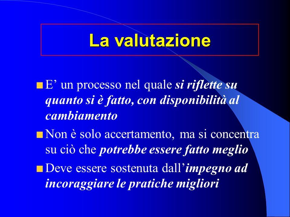 La valutazione E' un processo nel quale si riflette su quanto si è fatto, con disponibilità al cambiamento.