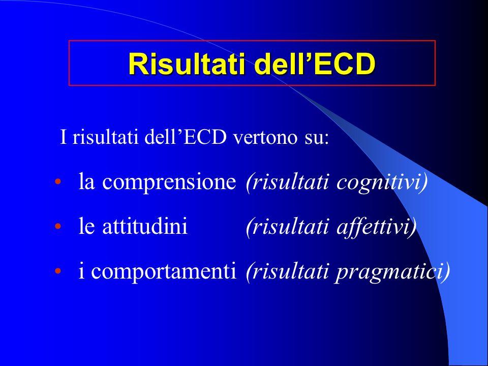 Risultati dell'ECD I risultati dell'ECD vertono su: