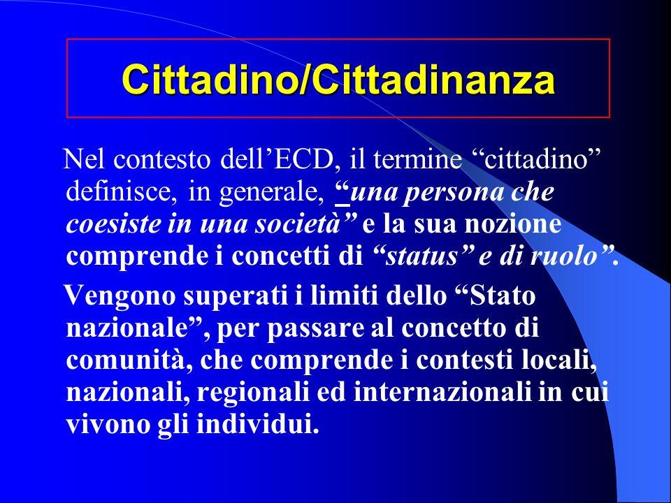 Cittadino/Cittadinanza