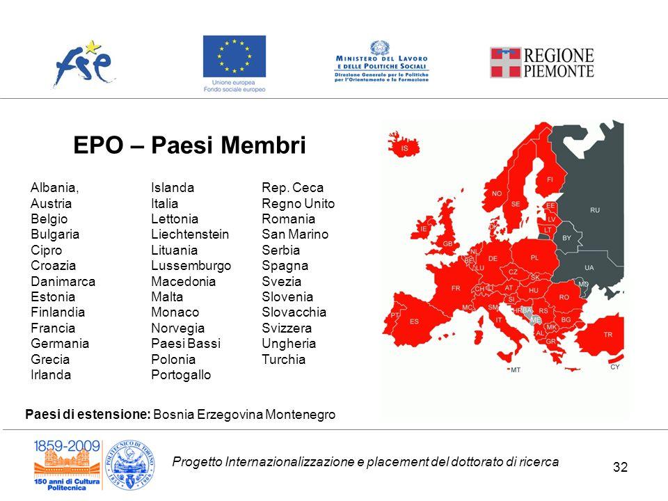 EPO – Paesi Membri Albania, Austria Belgio Bulgaria Cipro Croazia