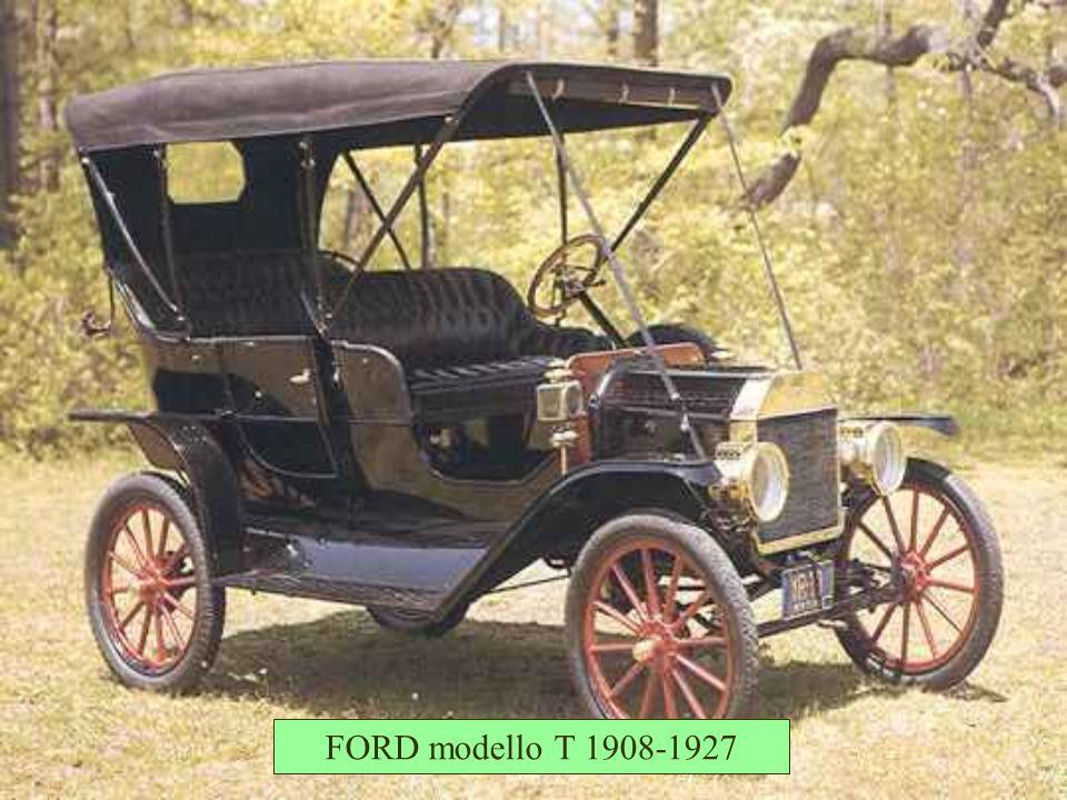 Ognuno può avere una Model T del colore che preferisce…purché questo sia nero (Henry Ford )