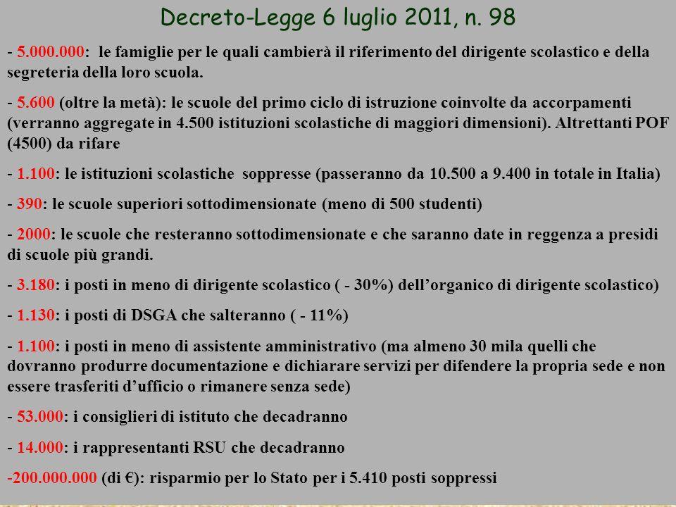 Decreto-Legge 6 luglio 2011, n. 98