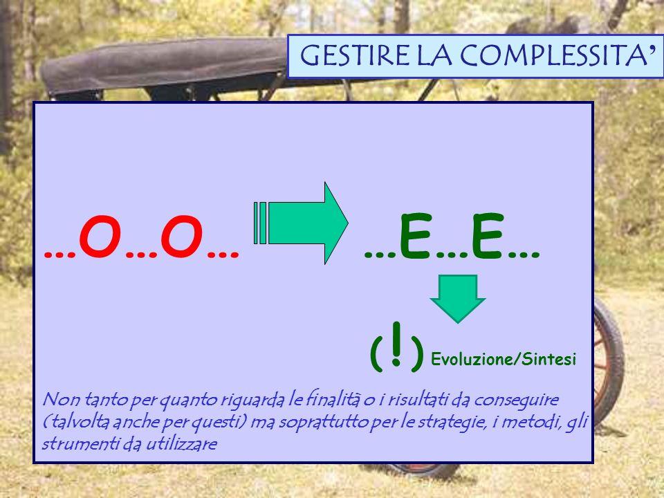 …O…O… …E…E… GESTIRE LA COMPLESSITA'