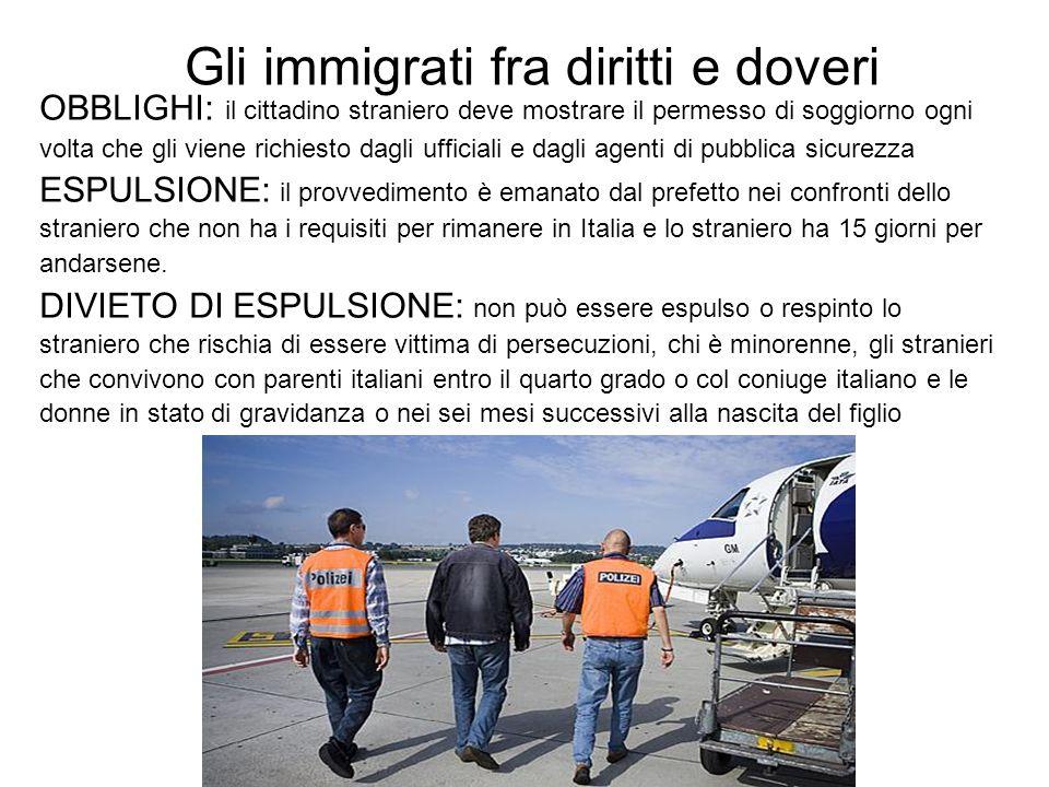 Gli immigrati fra diritti e doveri