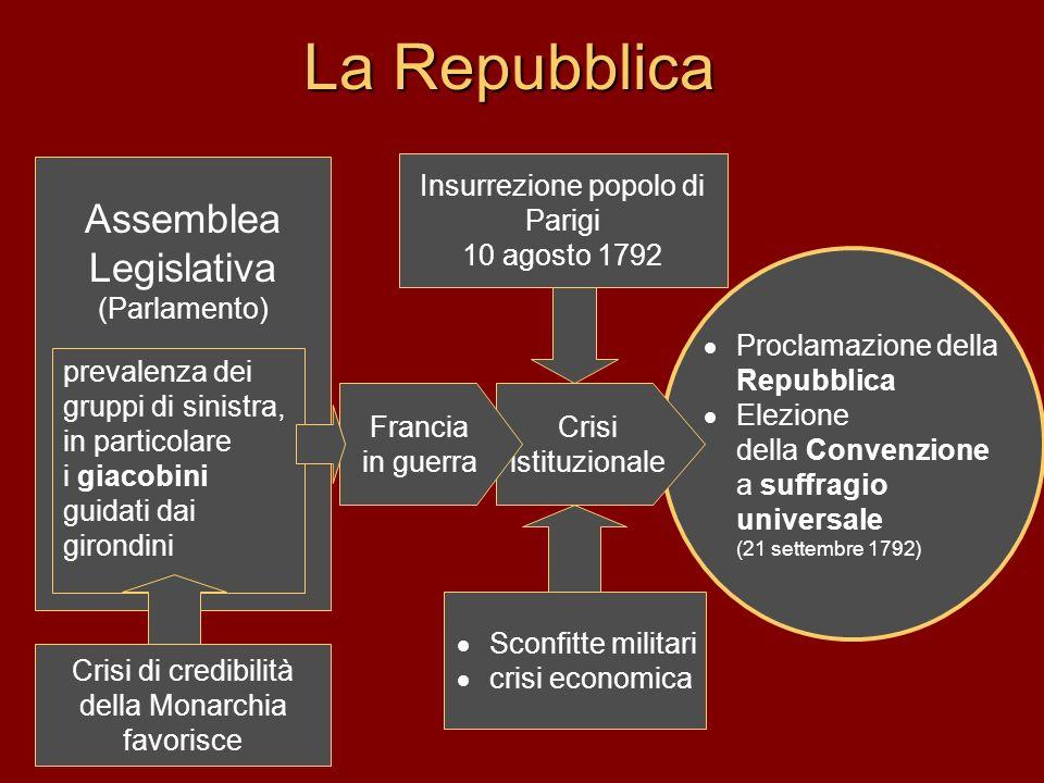 La Repubblica Assemblea Legislativa (Parlamento)