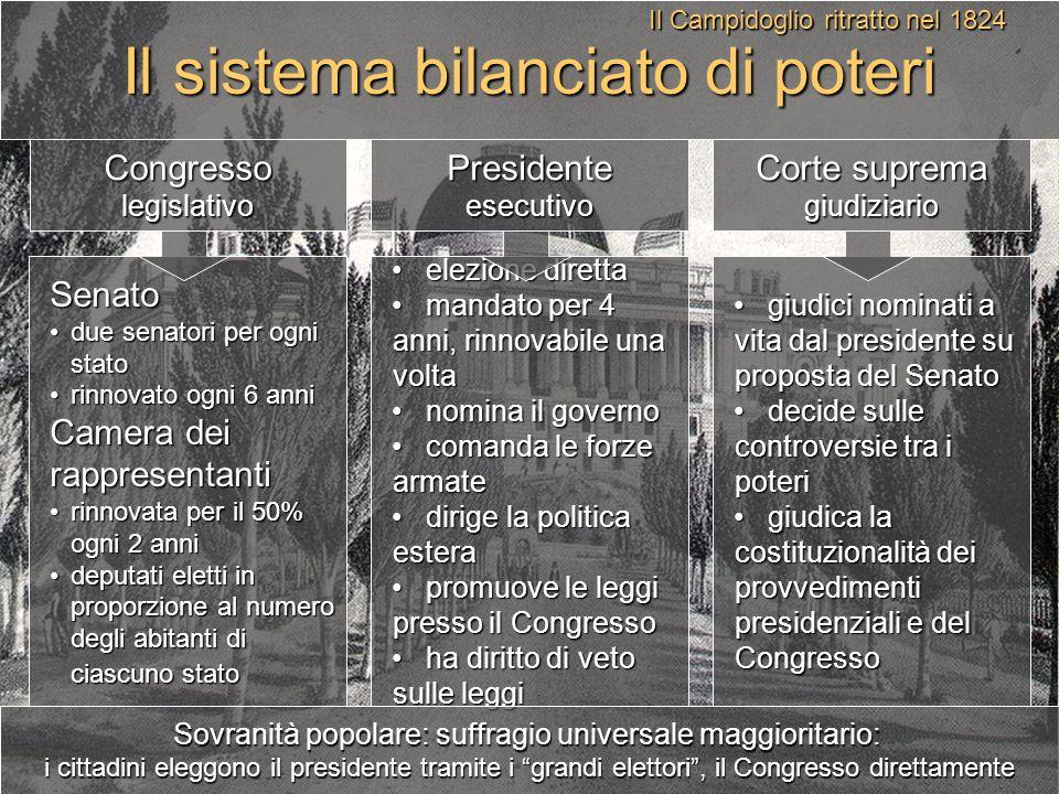 Il sistema bilanciato di poteri