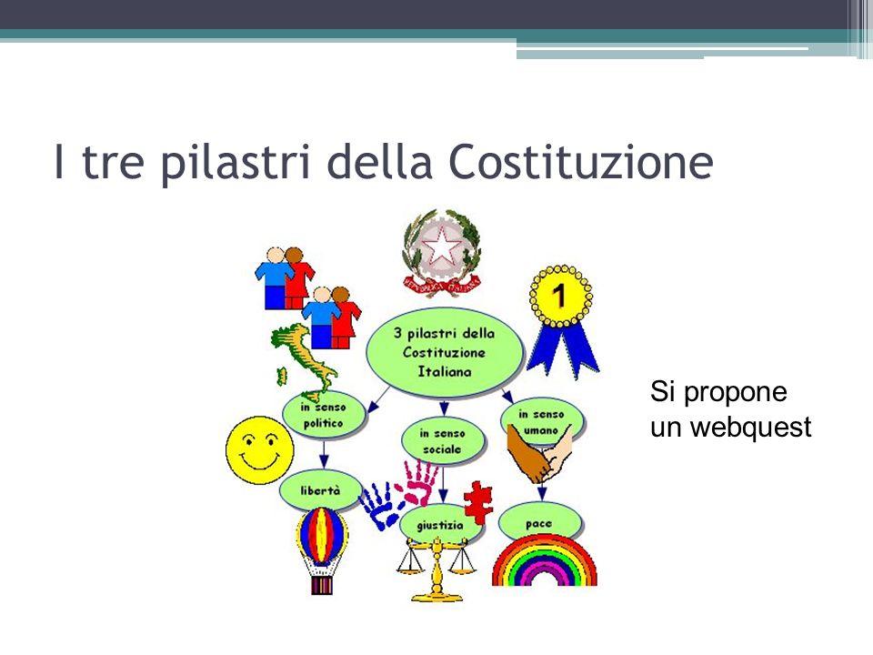 I tre pilastri della Costituzione
