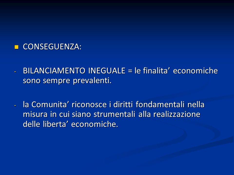 CONSEGUENZA: BILANCIAMENTO INEGUALE = le finalita' economiche sono sempre prevalenti.