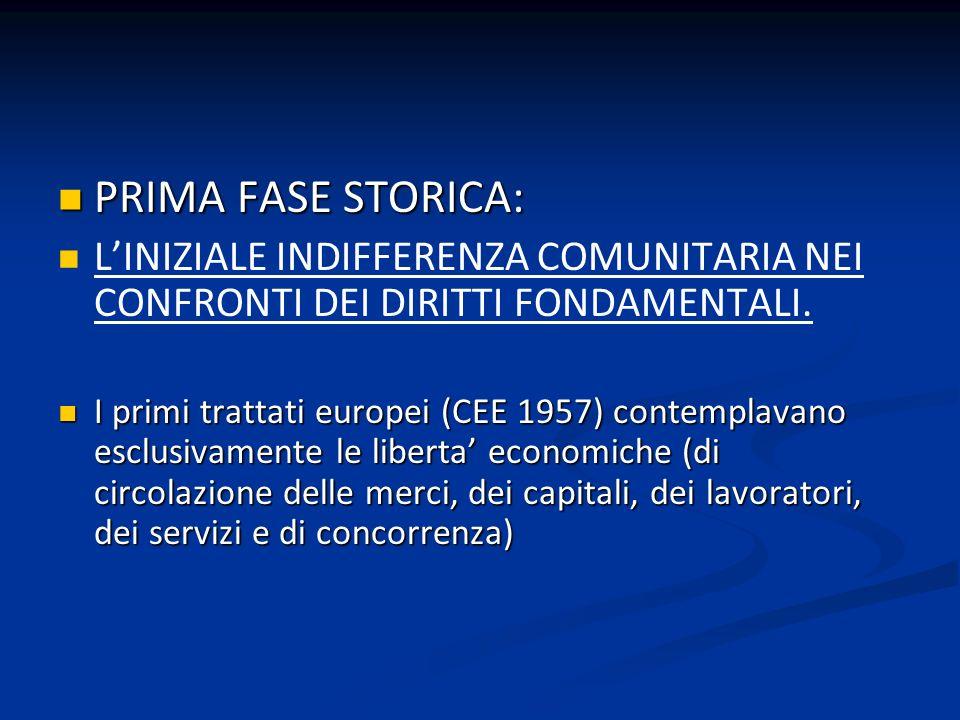 PRIMA FASE STORICA: L'INIZIALE INDIFFERENZA COMUNITARIA NEI CONFRONTI DEI DIRITTI FONDAMENTALI.