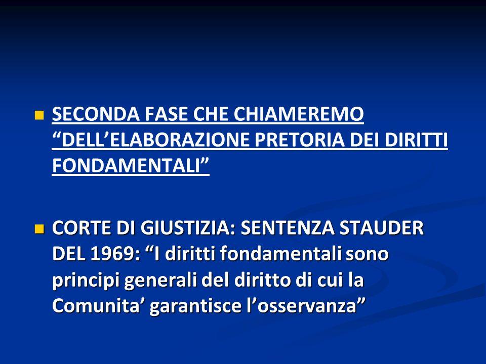 SECONDA FASE CHE CHIAMEREMO DELL'ELABORAZIONE PRETORIA DEI DIRITTI FONDAMENTALI