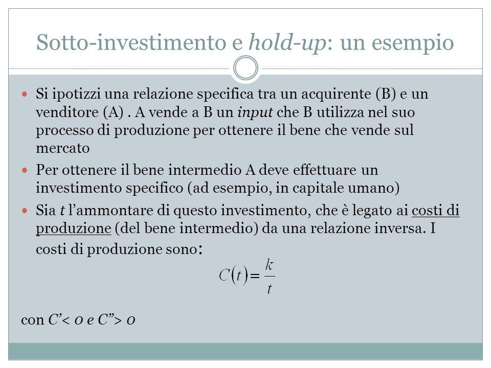 Sotto-investimento e hold-up: un esempio