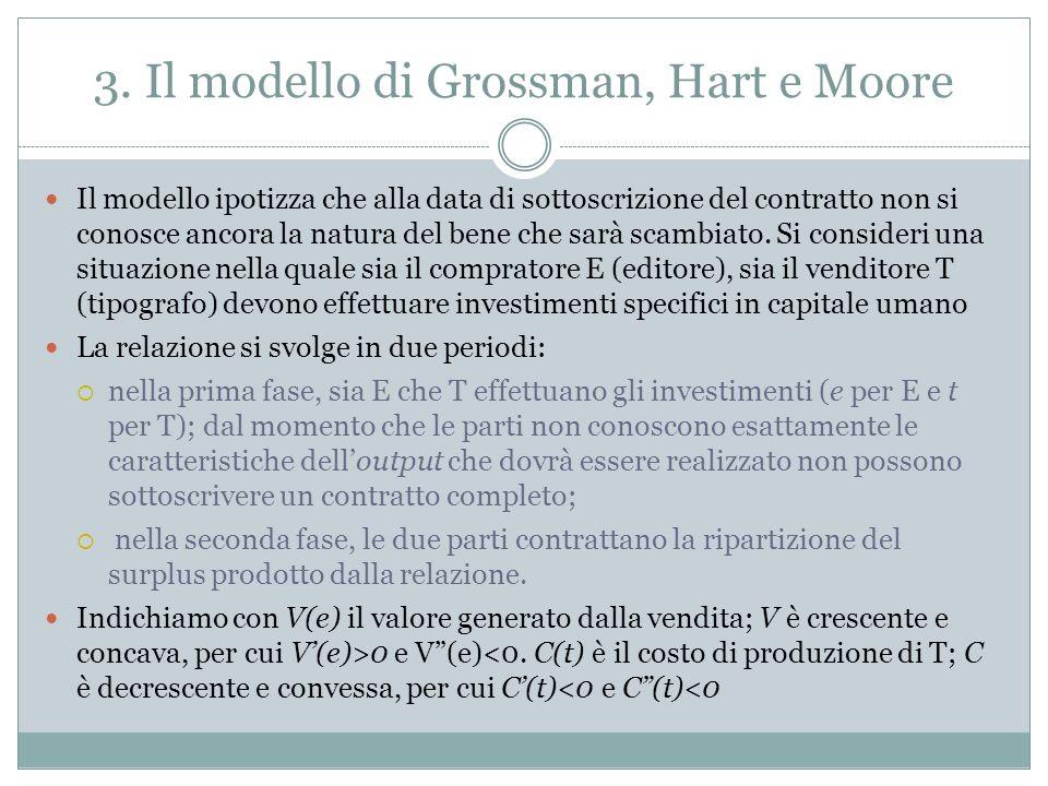 3. Il modello di Grossman, Hart e Moore