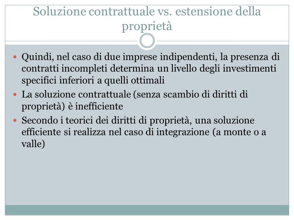 Soluzione contrattuale vs. estensione della proprietà