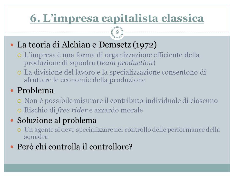 6. L'impresa capitalista classica