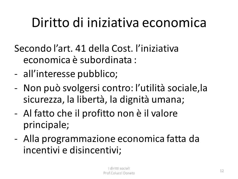 Diritto di iniziativa economica