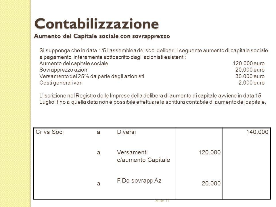 Contabilizzazione Aumento del Capitale sociale con sovrapprezzo