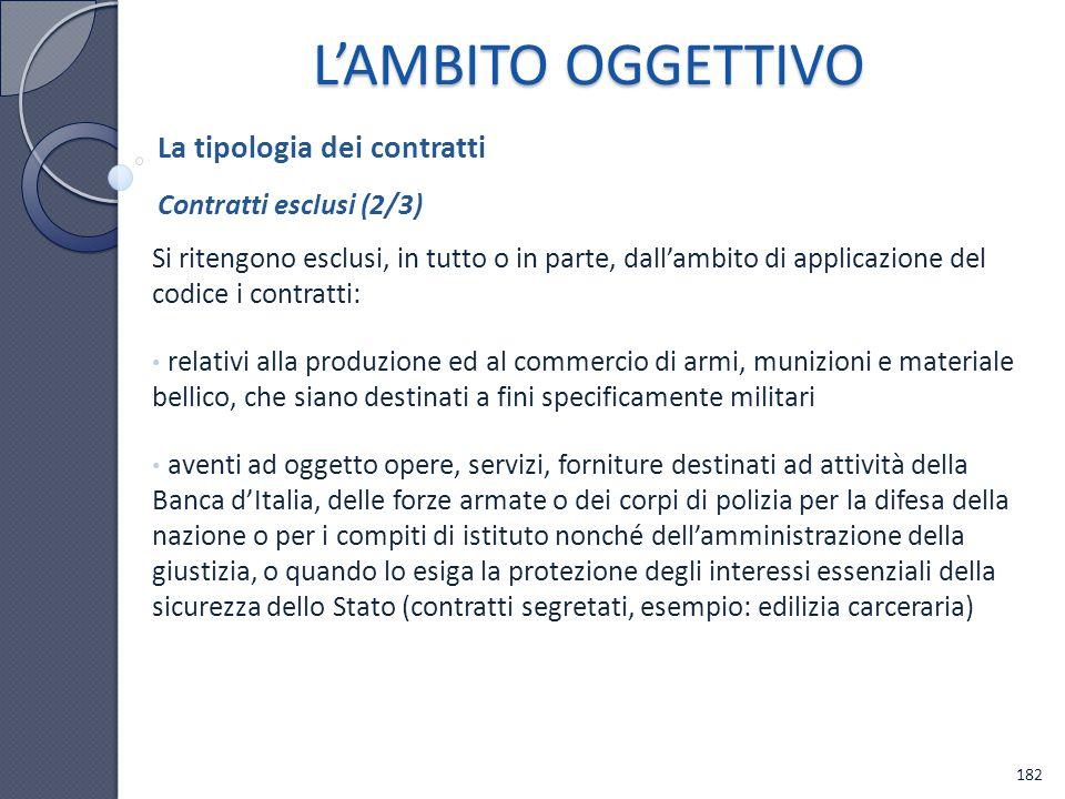 L'AMBITO OGGETTIVO La tipologia dei contratti Contratti esclusi (2/3)