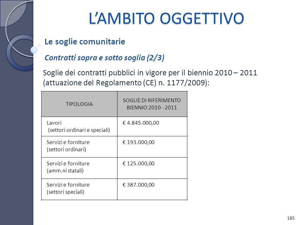 SOGLIE DI RIFERIMENTO BIENNIO 2010 - 2011