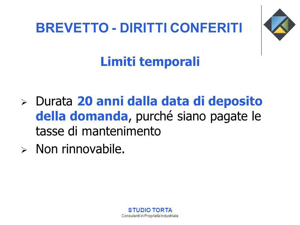 BREVETTO - DIRITTI CONFERITI