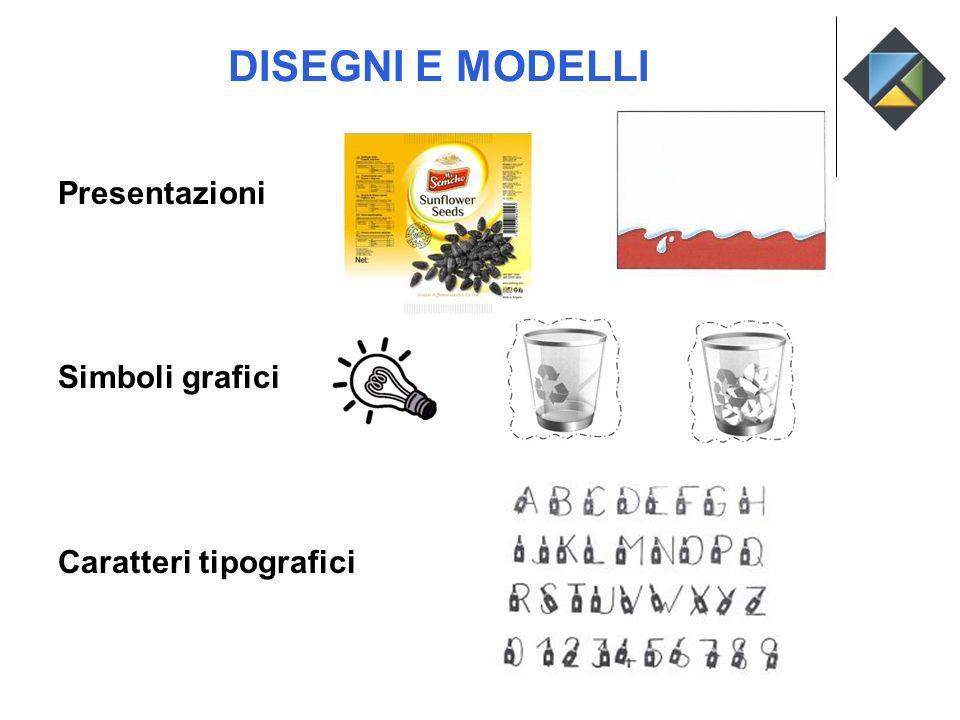 DISEGNI E MODELLI Presentazioni Simboli grafici Caratteri tipografici