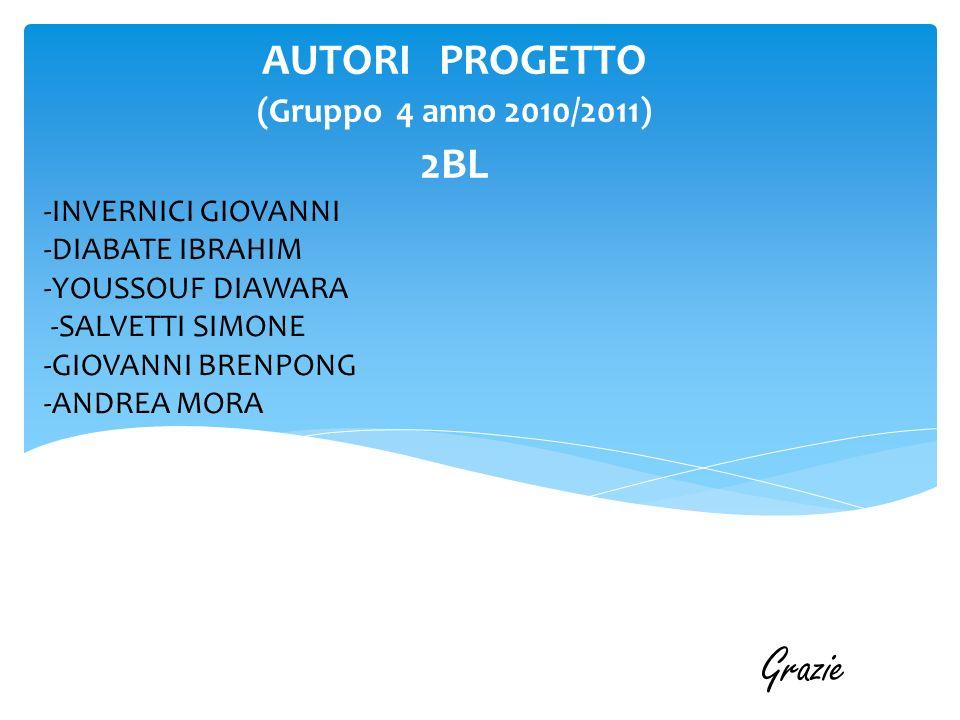 Grazie AUTORI PROGETTO 2BL (Gruppo 4 anno 2010/2011)