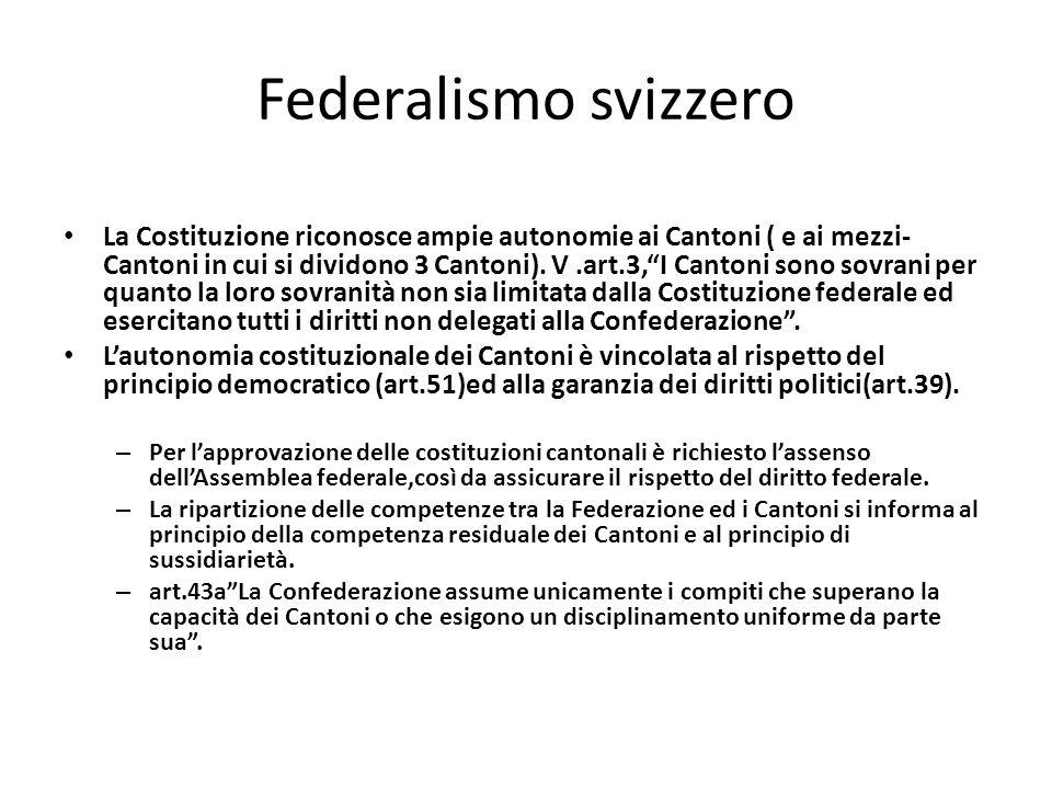 Federalismo svizzero