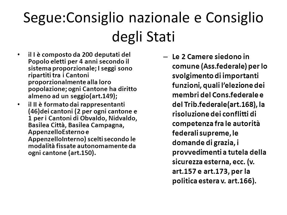Segue:Consiglio nazionale e Consiglio degli Stati