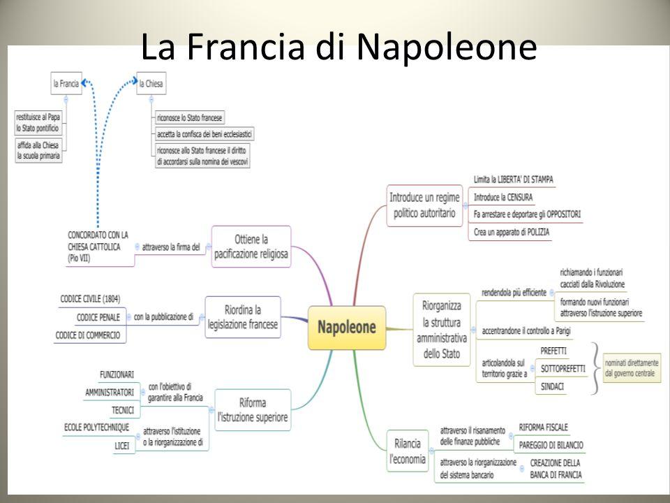 La Francia di Napoleone