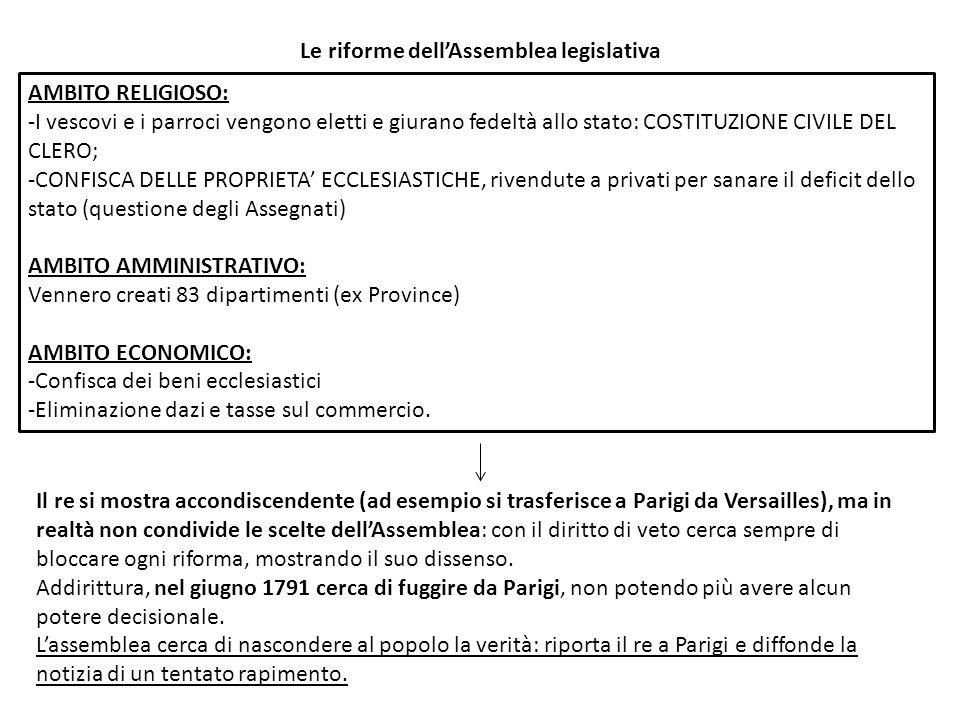 Le riforme dell'Assemblea legislativa