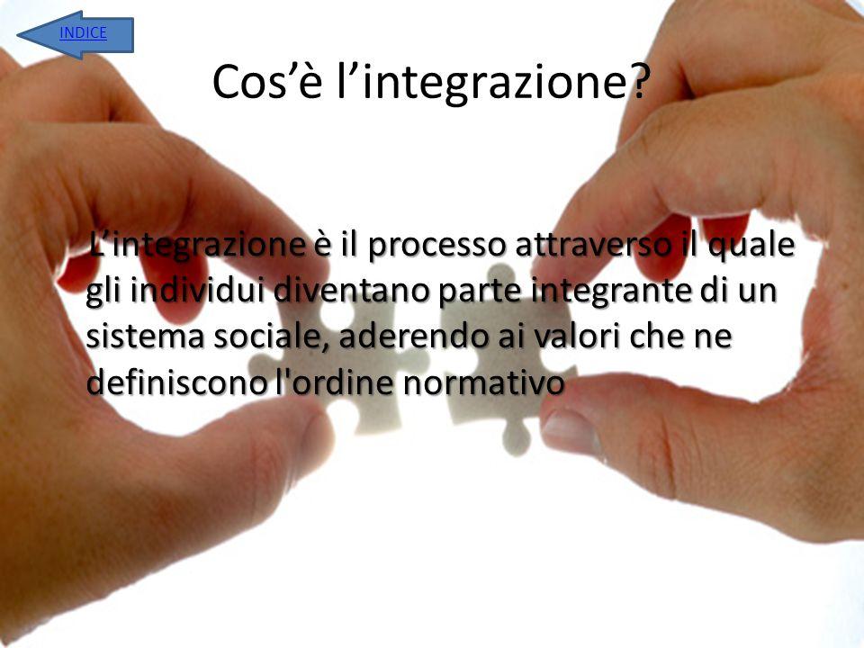 INDICE Cos'è l'integrazione