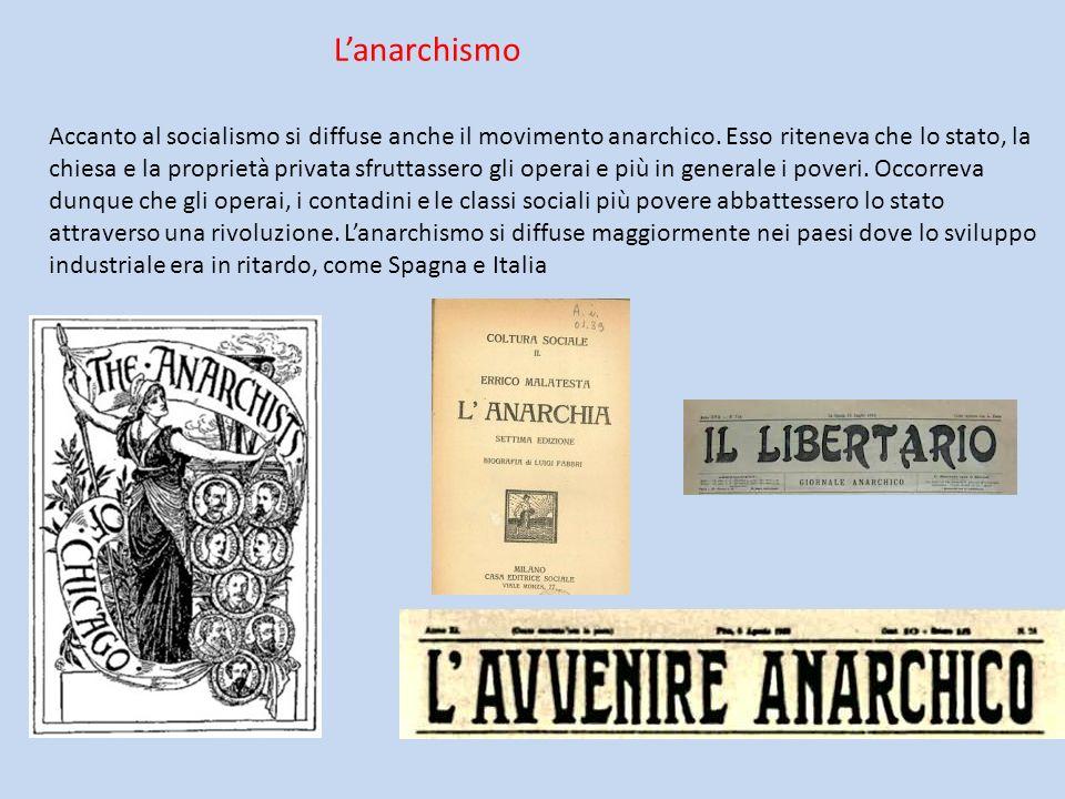 L'anarchismo