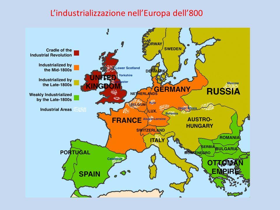 L'industrializzazione nell'Europa dell'800