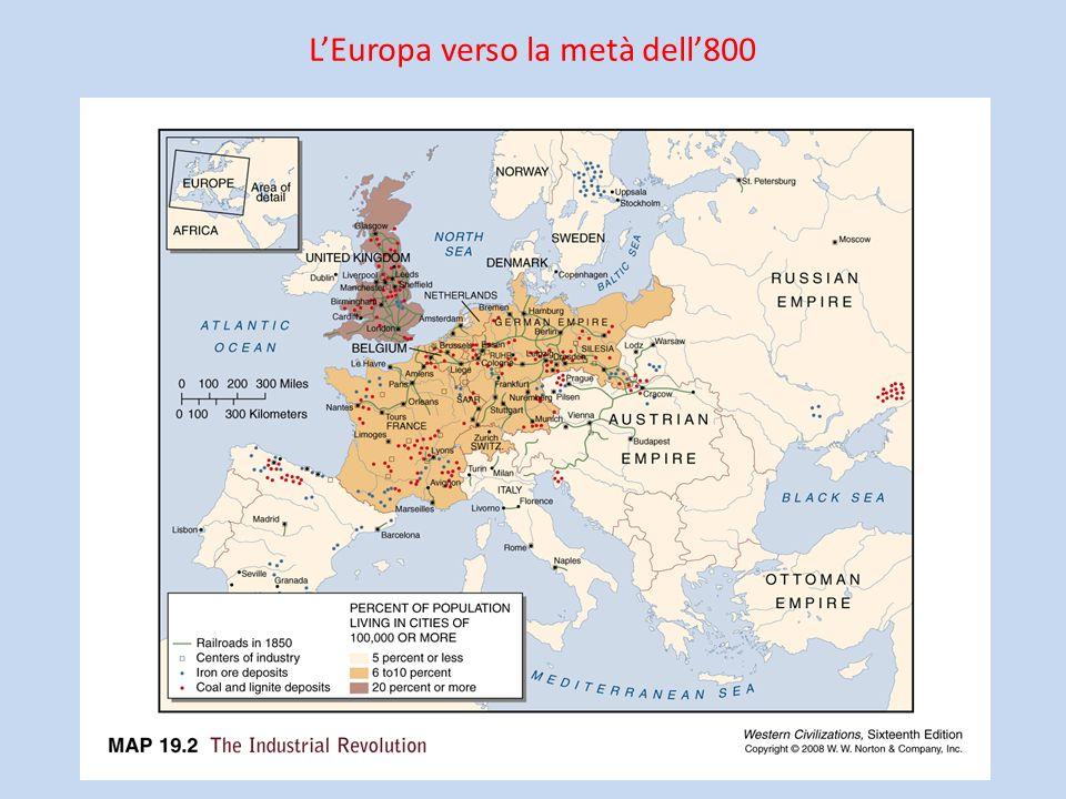 L'Europa verso la metà dell'800