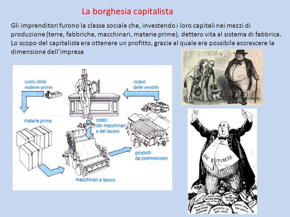 La borghesia capitalista