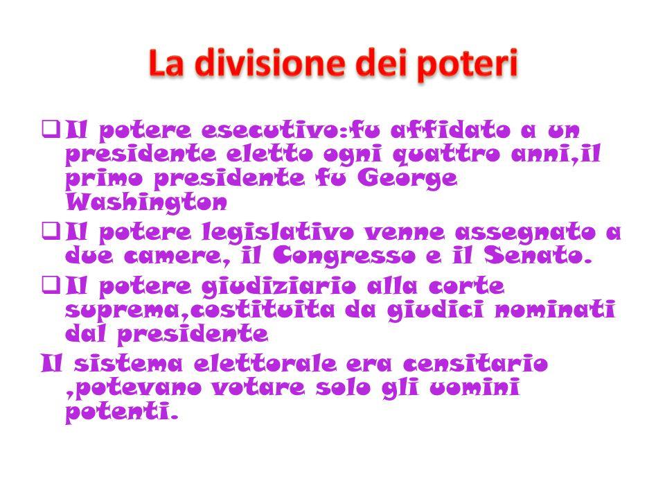 La divisione dei poteri