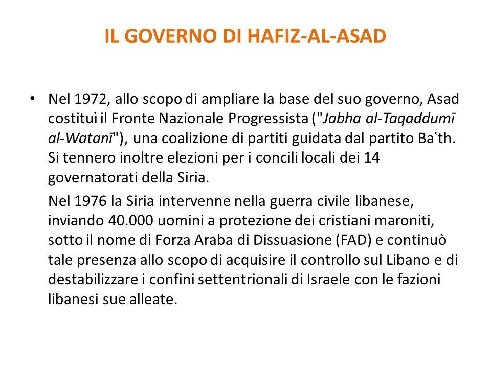 IL GOVERNO DI HAFIZ-AL-ASAD