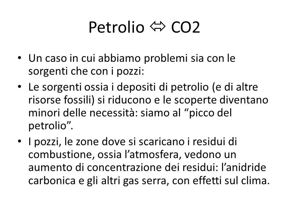 Petrolio  CO2 Un caso in cui abbiamo problemi sia con le sorgenti che con i pozzi: