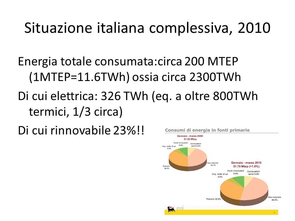 Situazione italiana complessiva, 2010