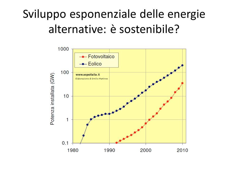 Sviluppo esponenziale delle energie alternative: è sostenibile