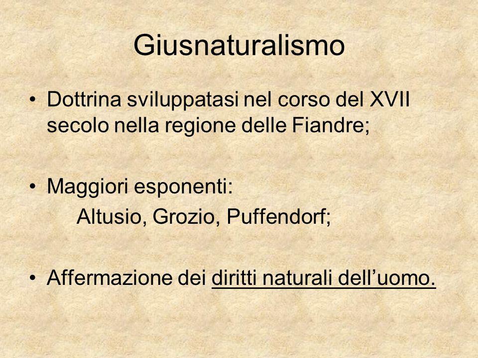 Giusnaturalismo Dottrina sviluppatasi nel corso del XVII secolo nella regione delle Fiandre; Maggiori esponenti: