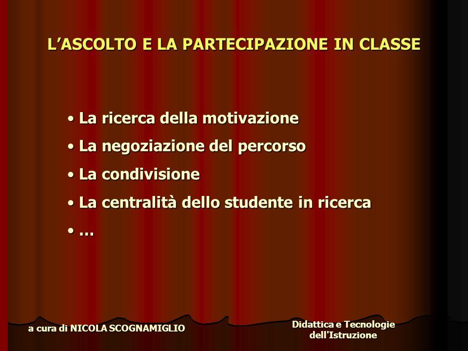 L'ASCOLTO E LA PARTECIPAZIONE IN CLASSE