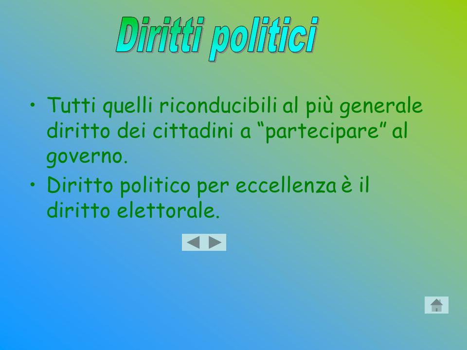 Diritti politici Tutti quelli riconducibili al più generale diritto dei cittadini a partecipare al governo.