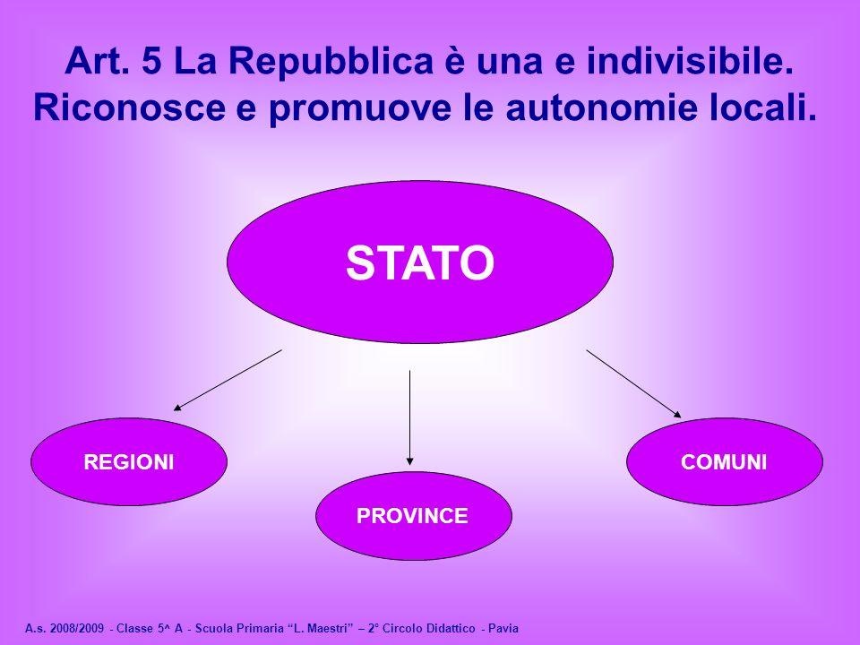 STATO Art. 5 La Repubblica è una e indivisibile.