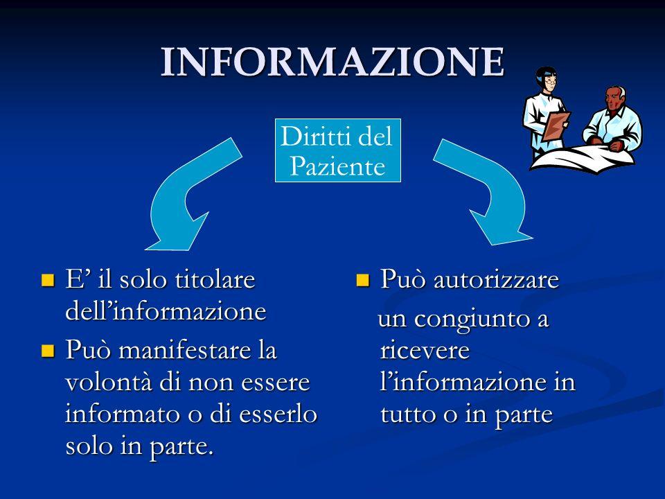 INFORMAZIONE Paziente Paziente E' il solo titolare dell'informazione