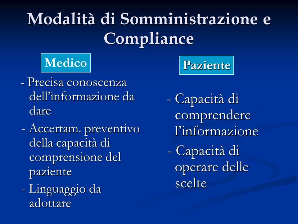 Modalità di Somministrazione e Compliance